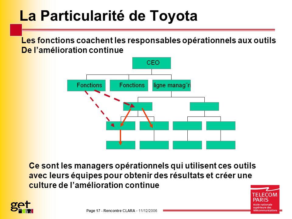La Particularité de Toyota