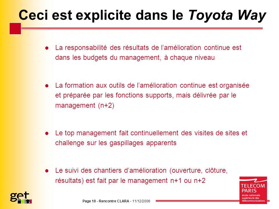 Ceci est explicite dans le Toyota Way
