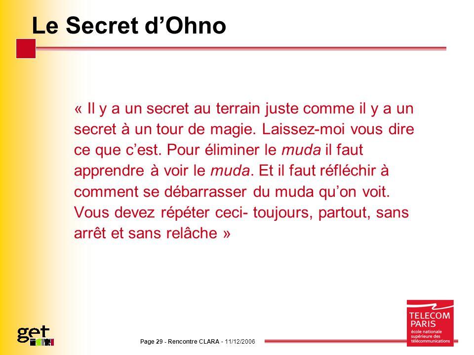 Le Secret d'Ohno