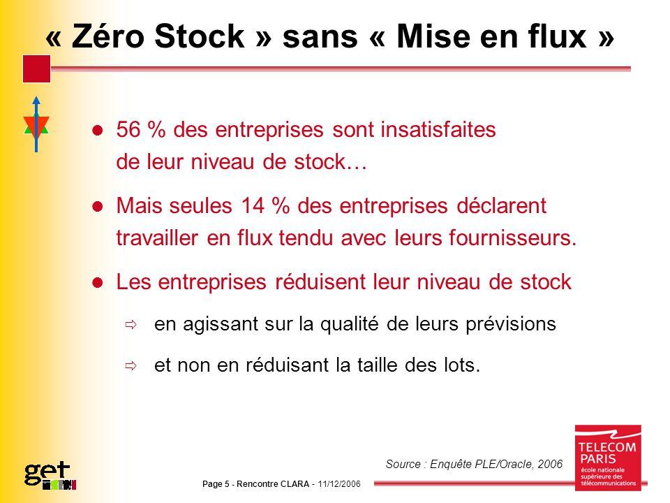 « Zéro Stock » sans « Mise en flux »