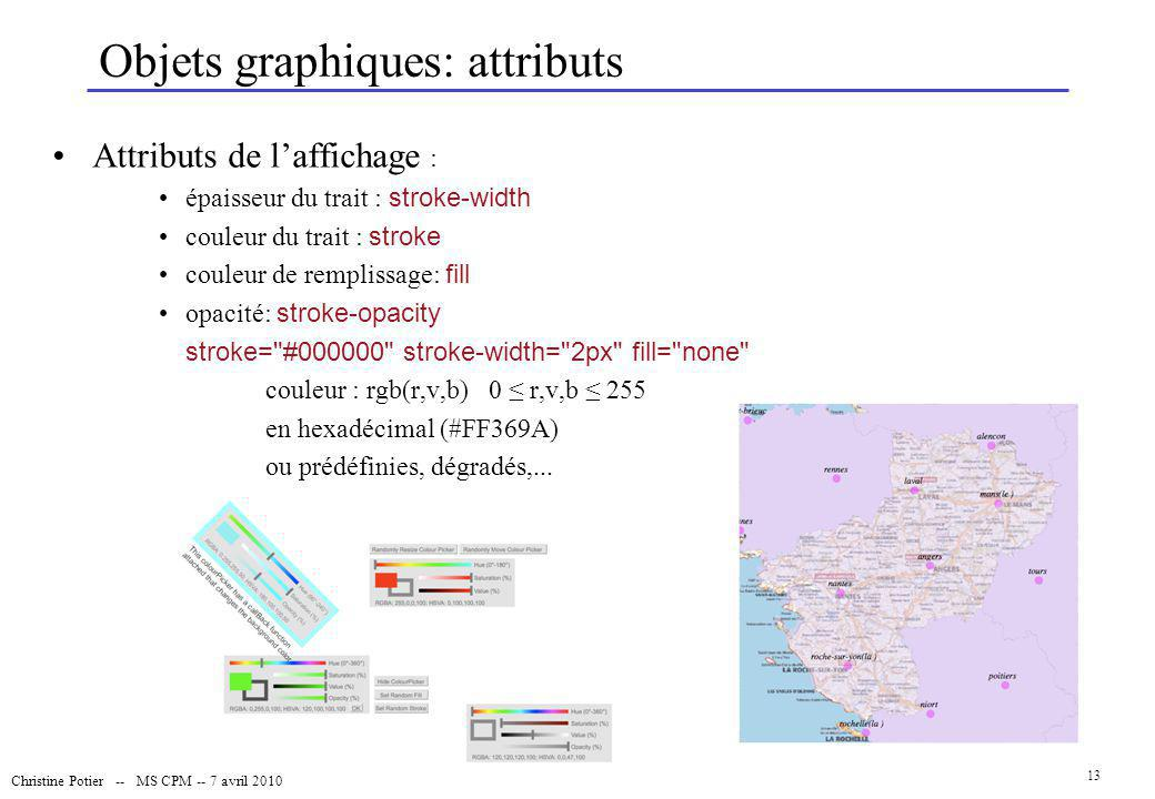 Objets graphiques: attributs