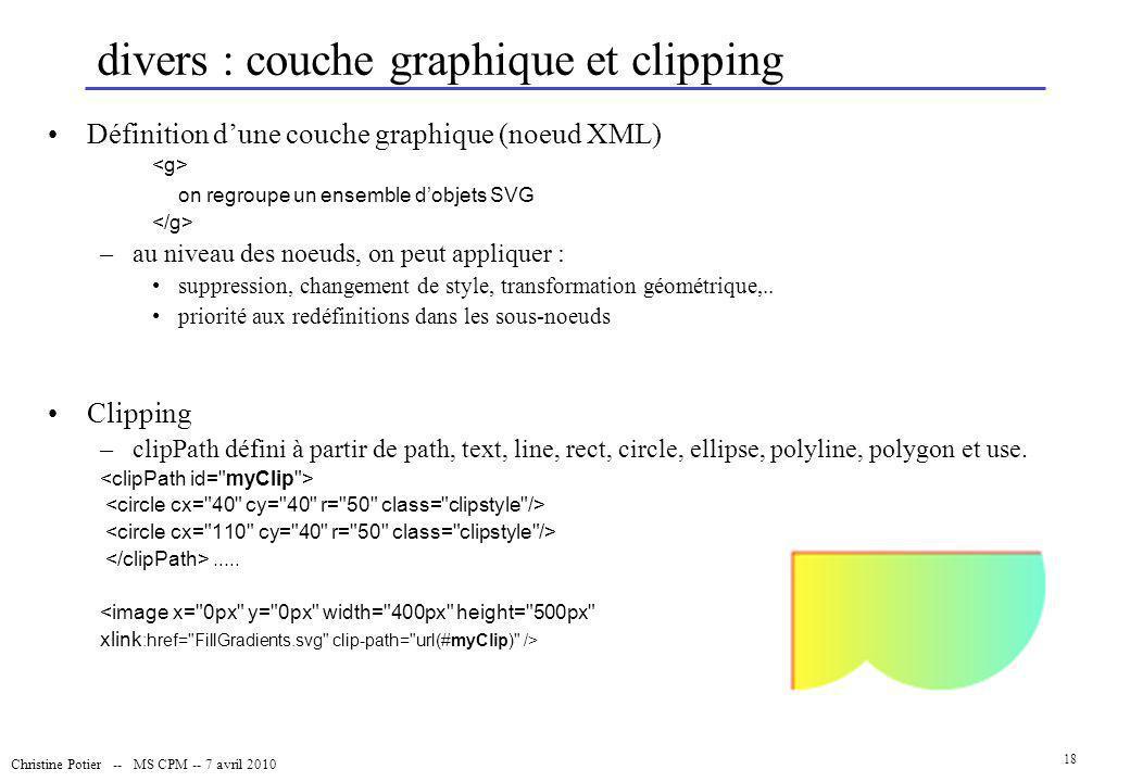 divers : couche graphique et clipping