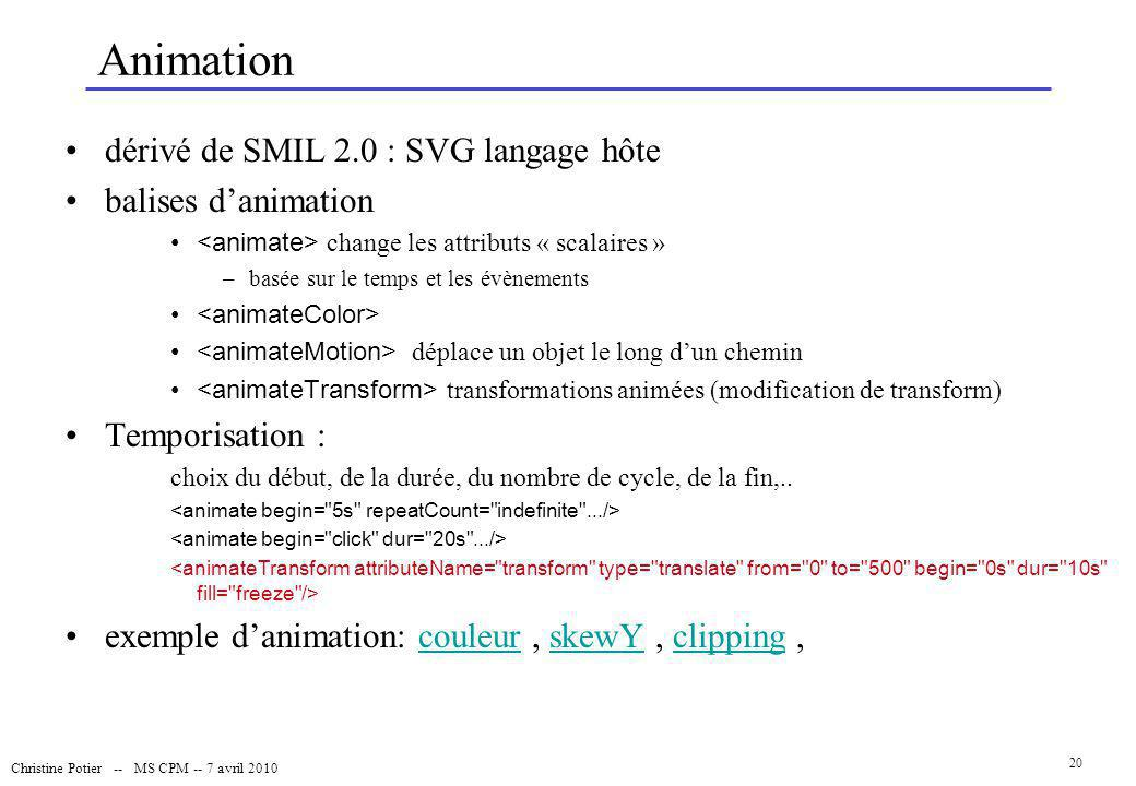 Animation dérivé de SMIL 2.0 : SVG langage hôte balises d'animation