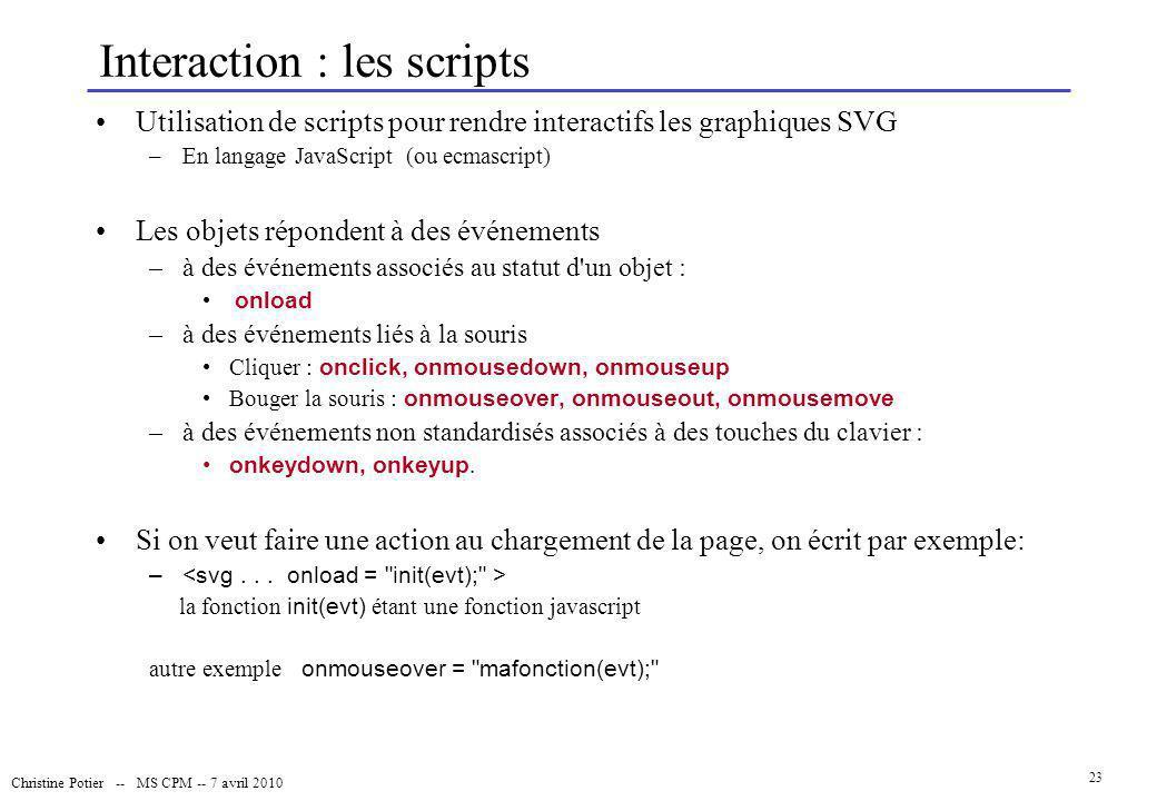 Interaction : les scripts