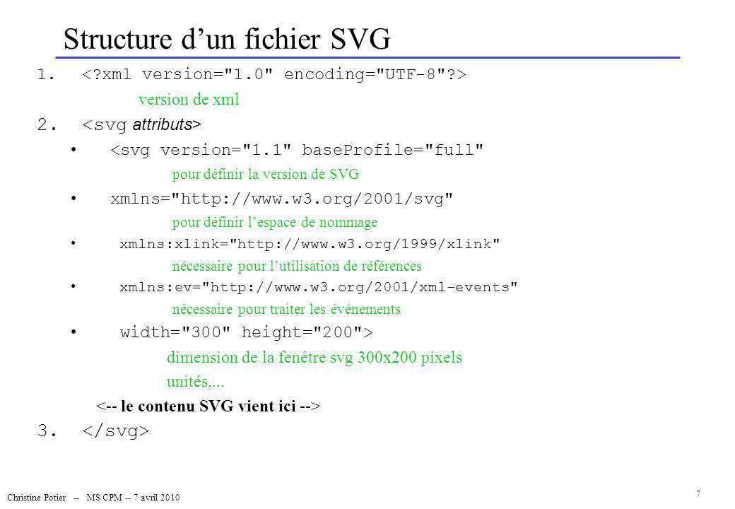Structure d'un fichier SVG