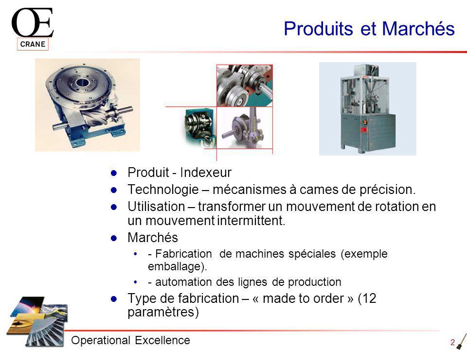 Produits et Marchés Produit - Indexeur