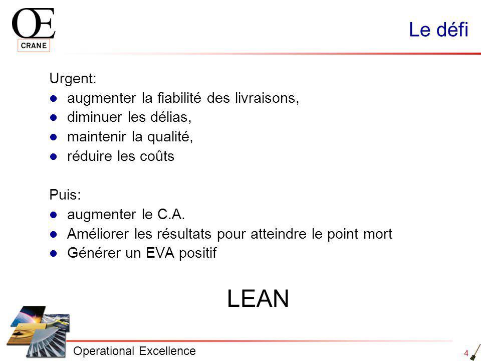 LEAN Le défi Urgent: augmenter la fiabilité des livraisons,