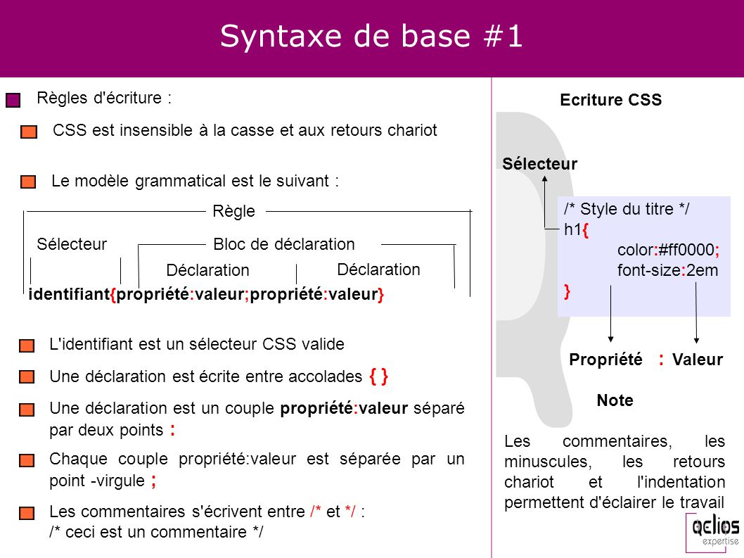 Syntaxe de base #1 : Règles d écriture : Ecriture CSS