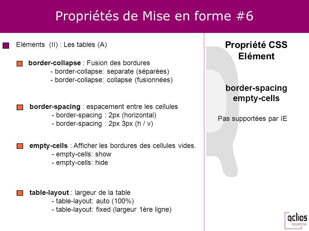 Propriétés de Mise en forme #6