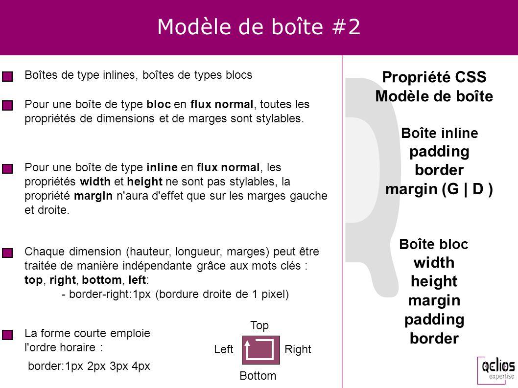 Modèle de boîte #2 Propriété CSS Modèle de boîte padding border