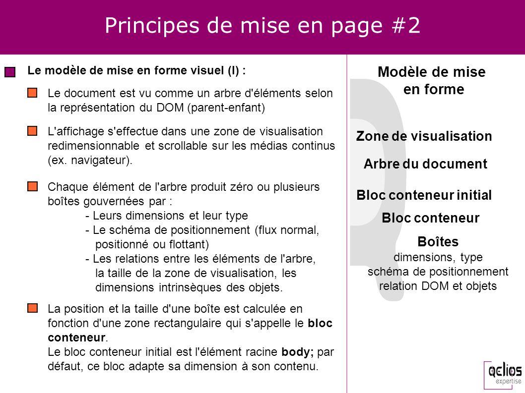Principes de mise en page #2