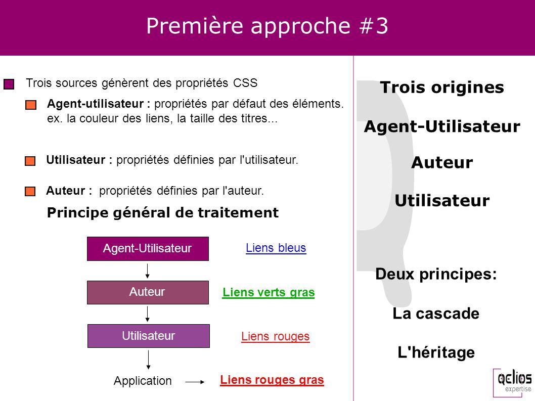 Première approche #3 Trois origines Agent-Utilisateur Auteur