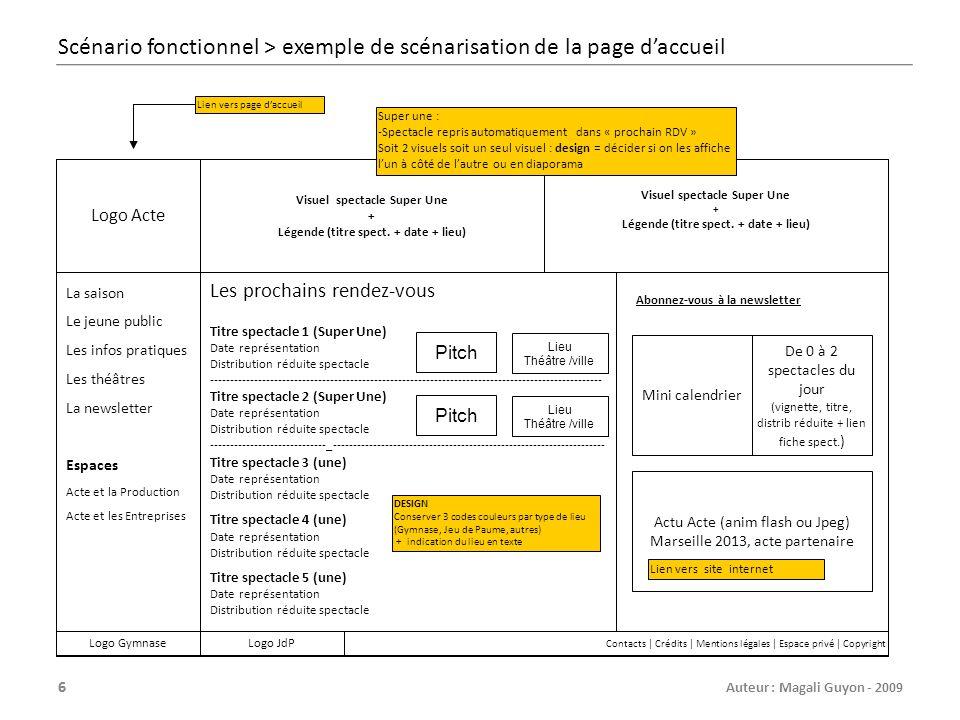 Scénario fonctionnel > exemple de scénarisation de la page d'accueil