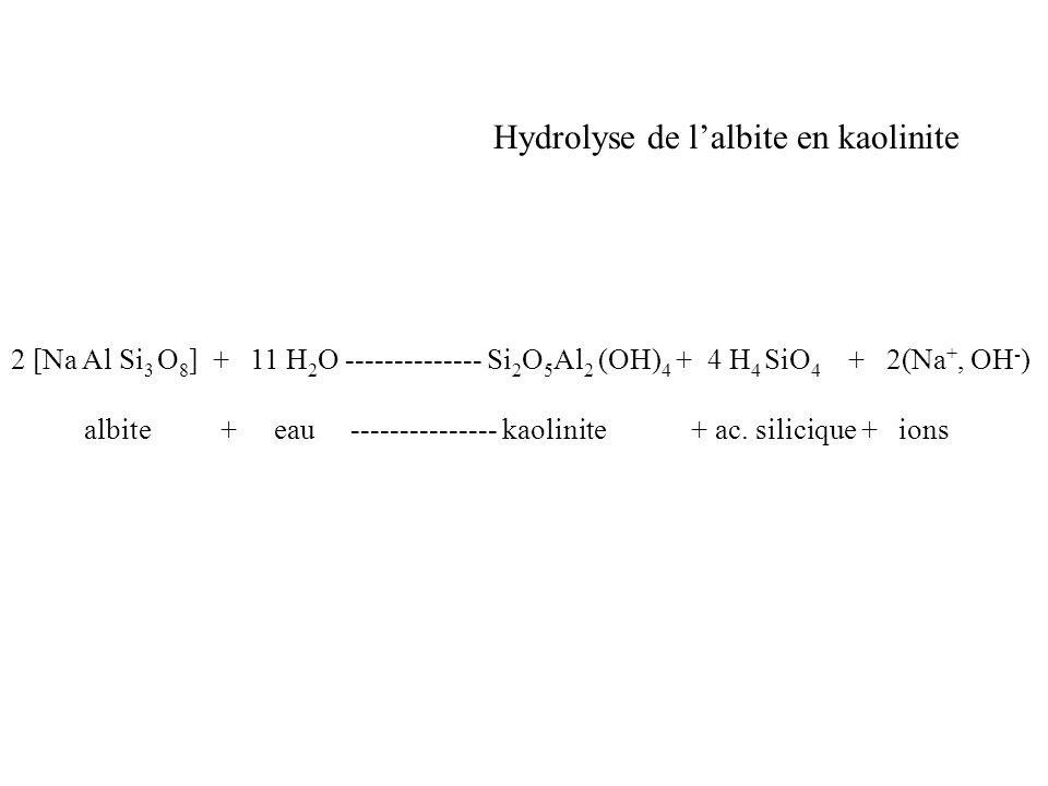 Hydrolyse de l'albite en kaolinite