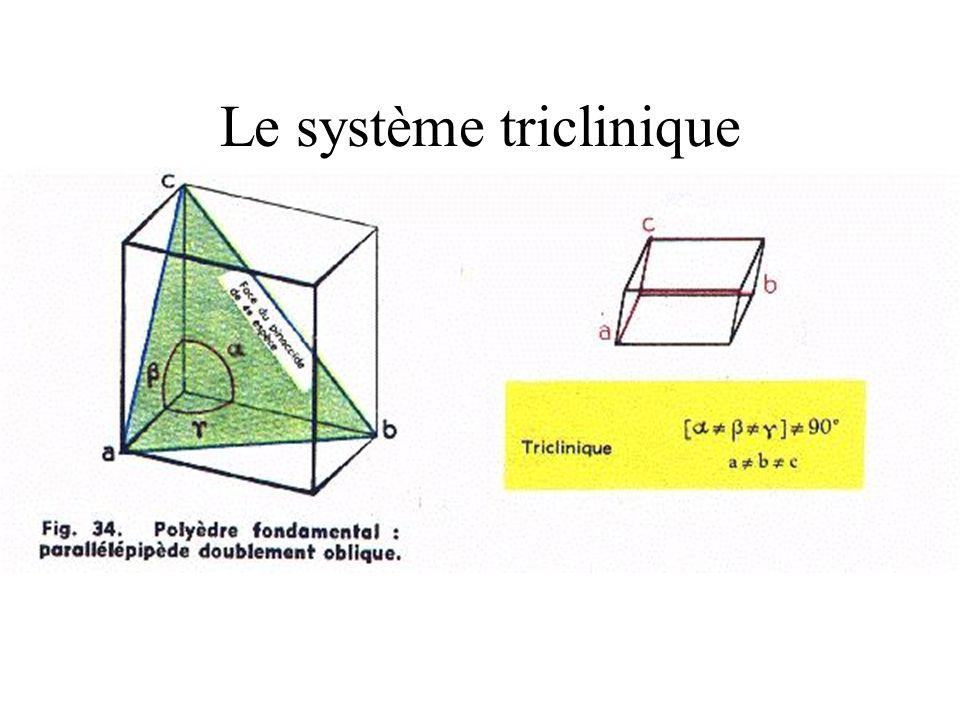 Le système triclinique