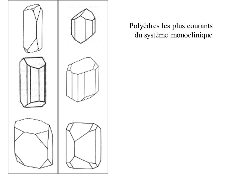 Polyèdres les plus courants du système monoclinique