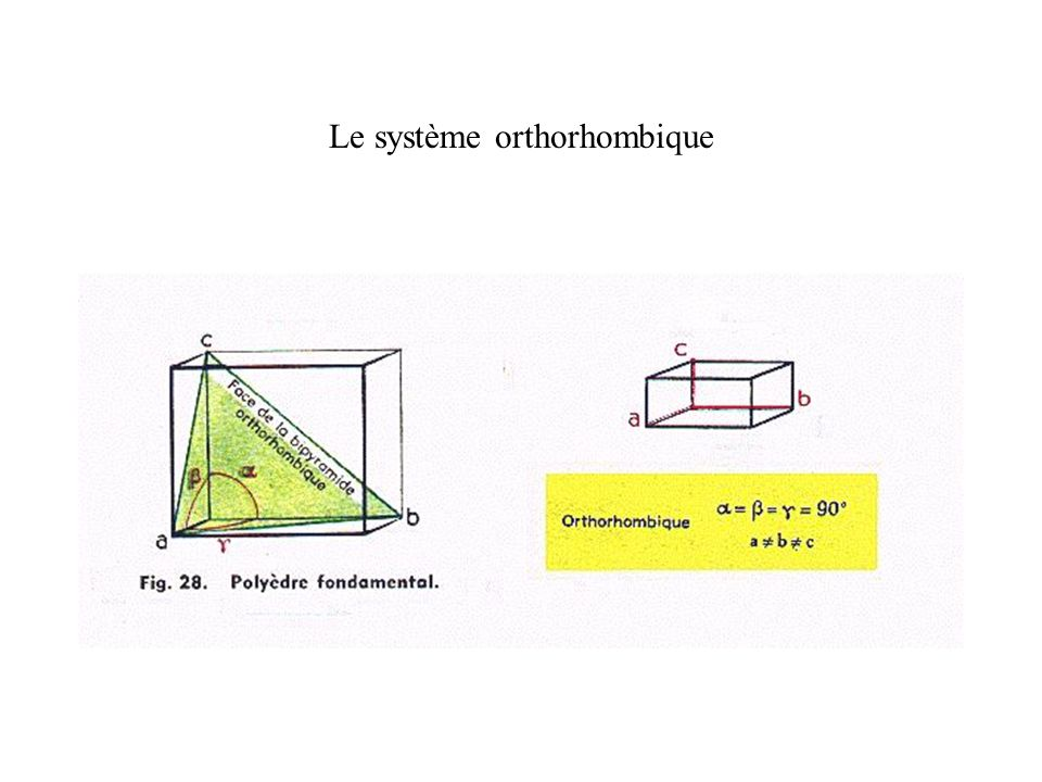 Le système orthorhombique