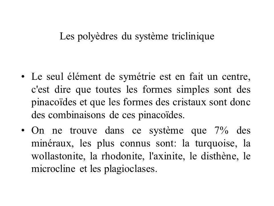 Les polyèdres du système triclinique