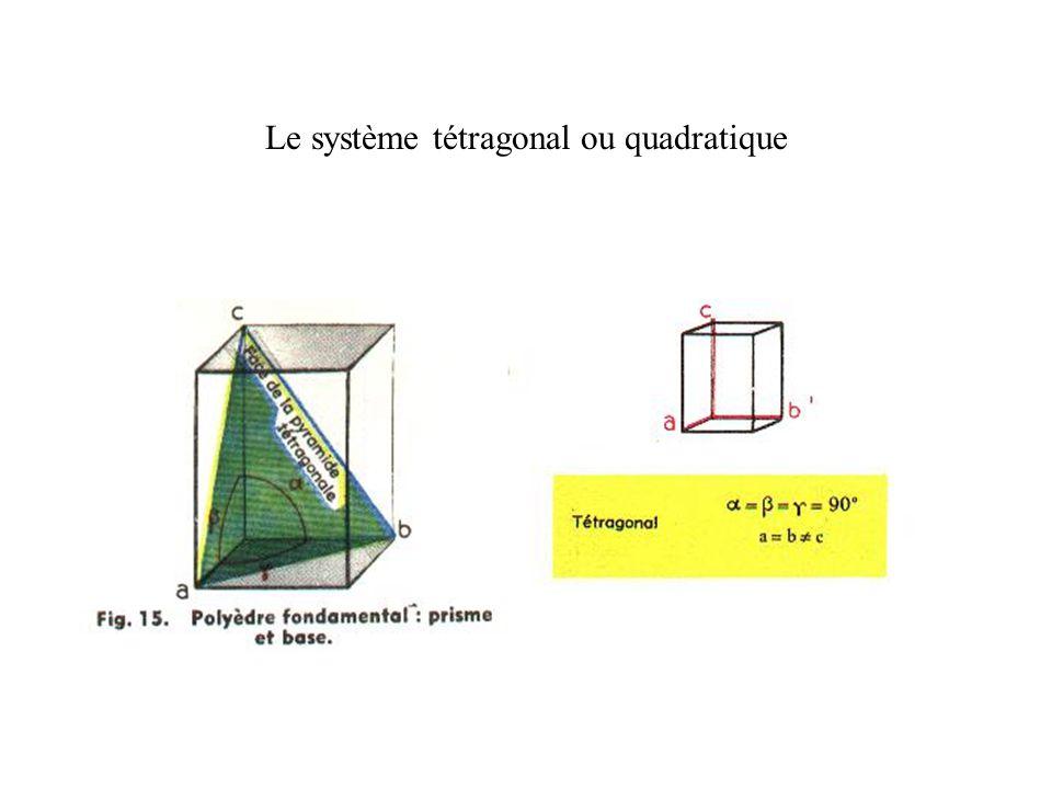 Le système tétragonal ou quadratique