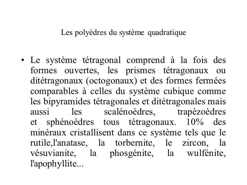 Les polyèdres du système quadratique