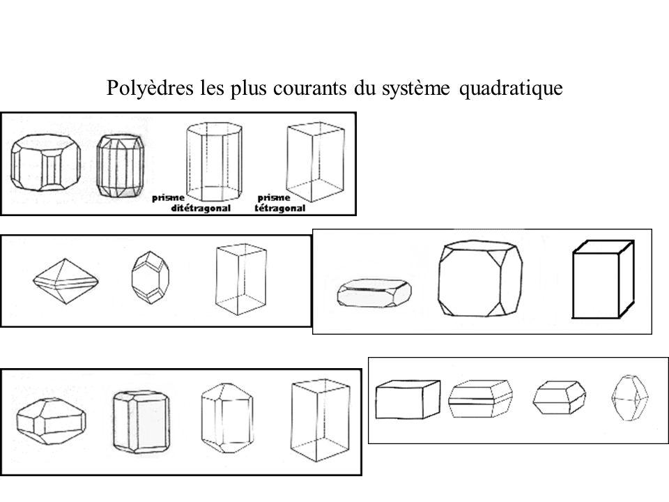 Polyèdres les plus courants du système quadratique