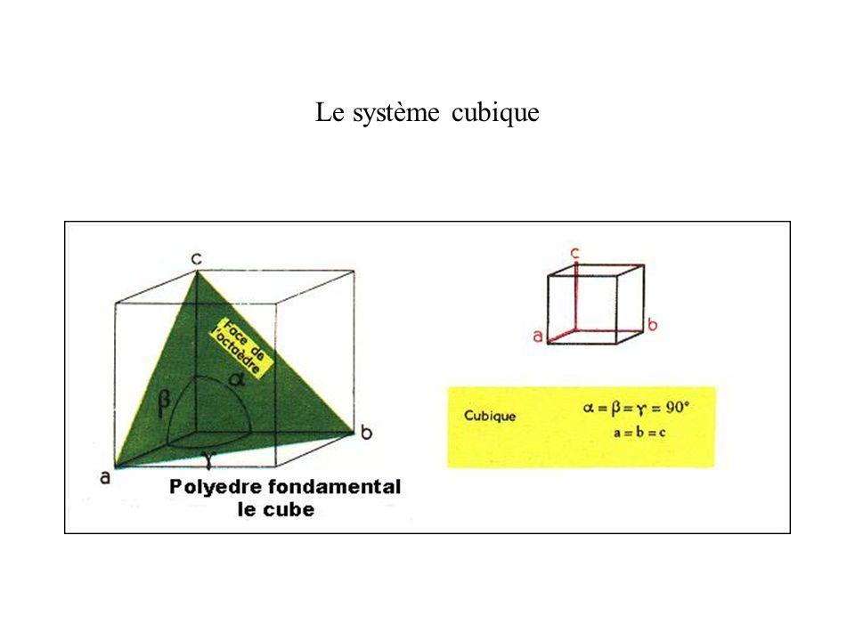 Le système cubique