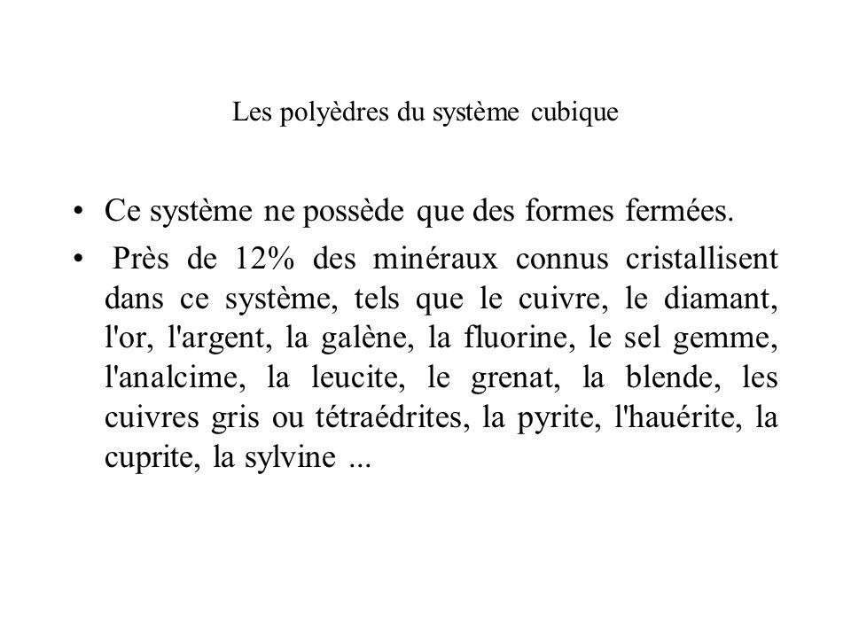 Les polyèdres du système cubique
