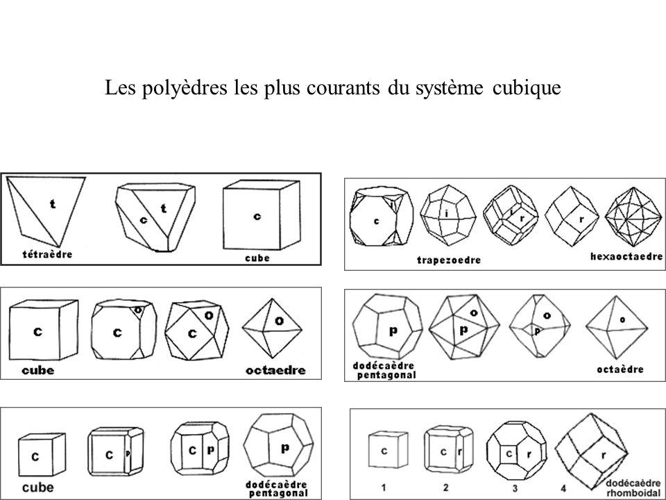 Les polyèdres les plus courants du système cubique