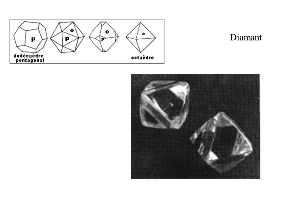 Diamant Octaèdre