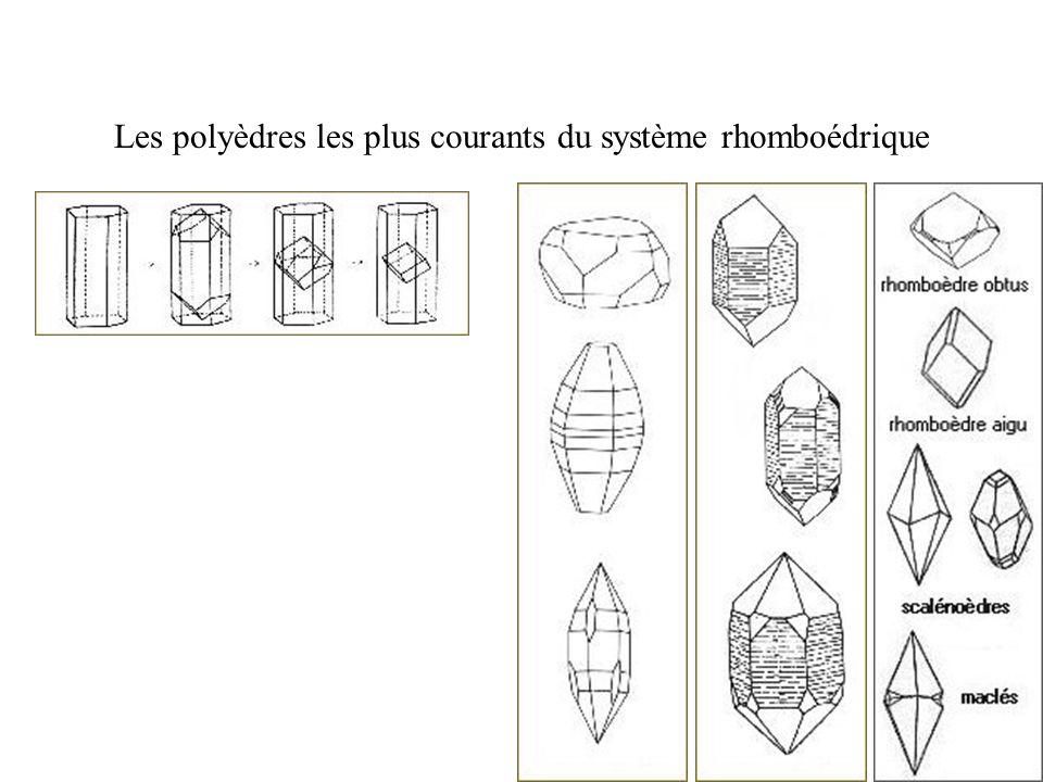Les polyèdres les plus courants du système rhomboédrique
