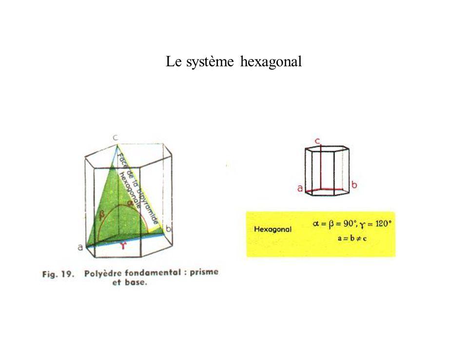 Le système hexagonal