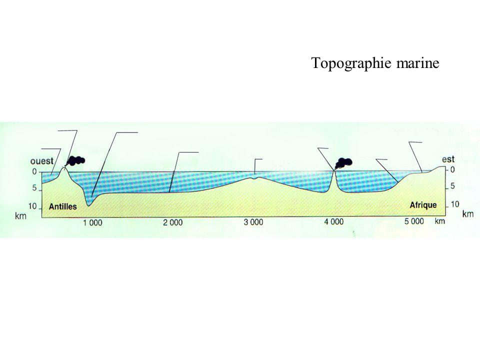 Topographie marine