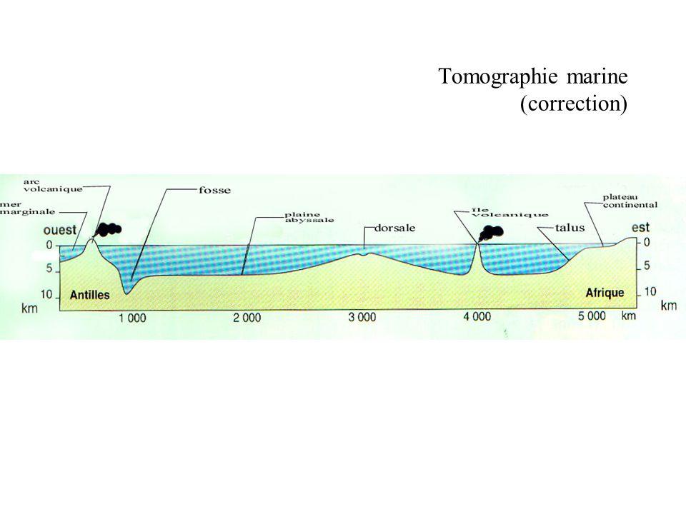 Tomographie marine (correction)