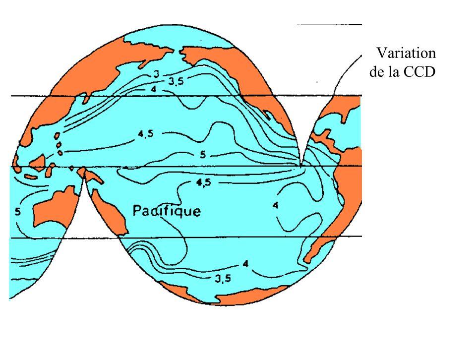 Variation de la CCD