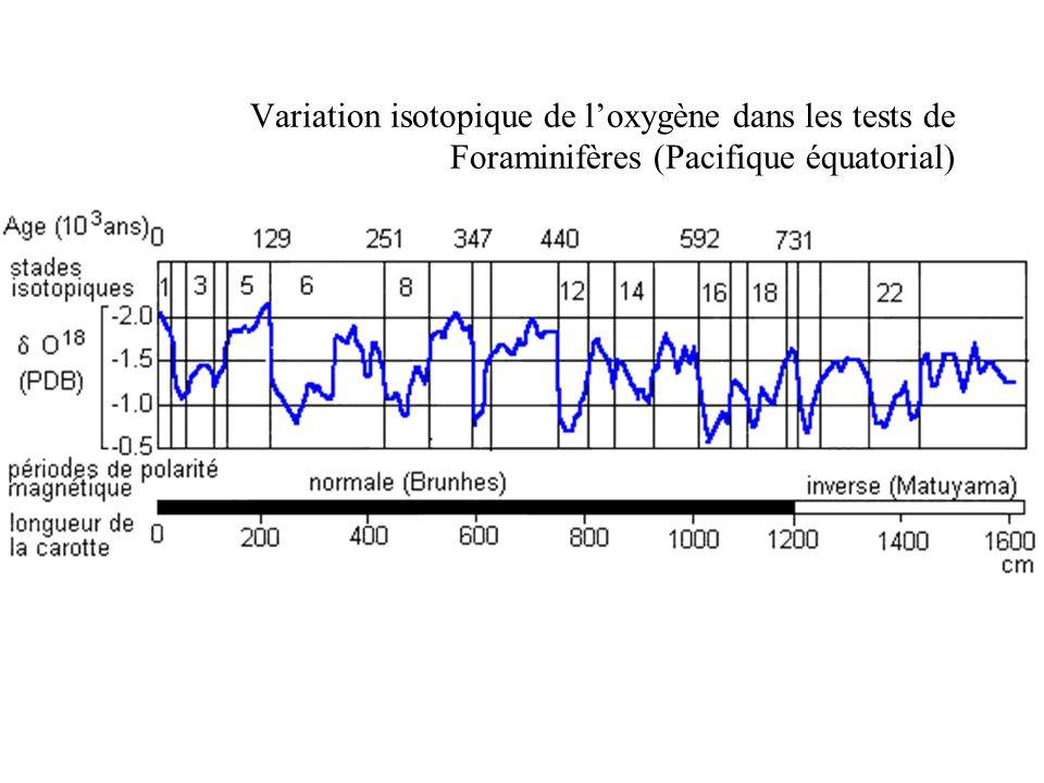 Variation isotopique de l'oxygène dans les tests de Foraminifères (Pacifique équatorial)