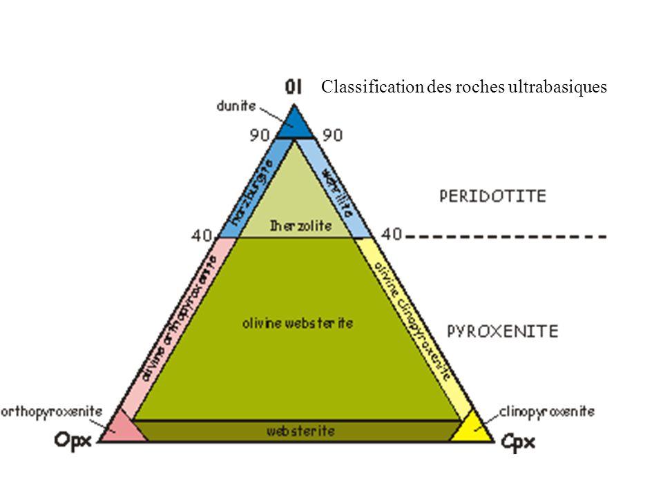 Classification des roches ultrabasiques