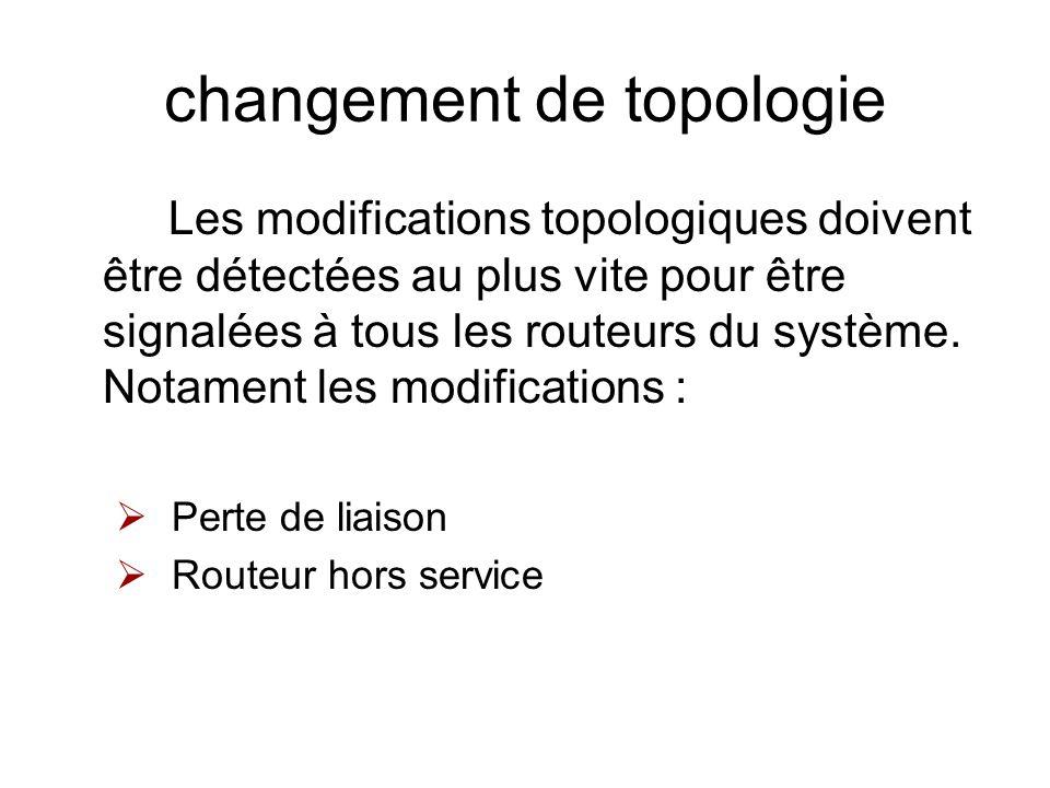 changement de topologie
