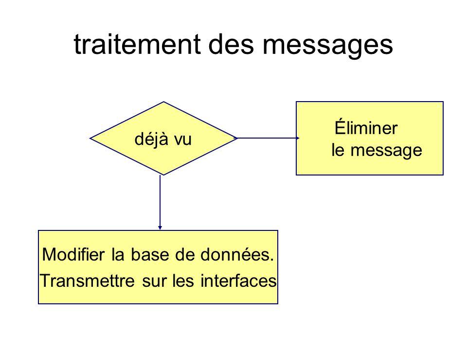 traitement des messages