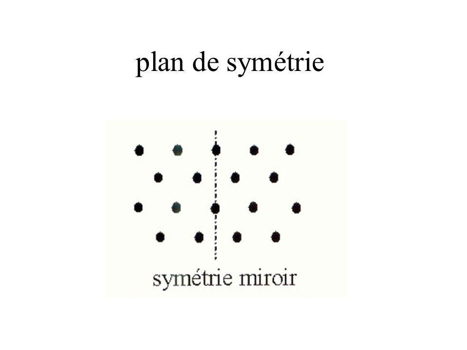 plan de symétrie