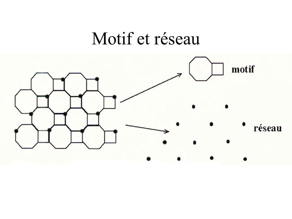 Motif et réseau