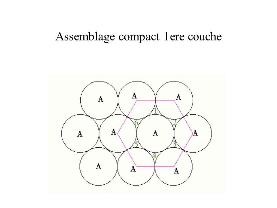 Assemblage compact 1ere couche