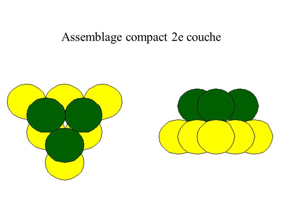Assemblage compact 2e couche
