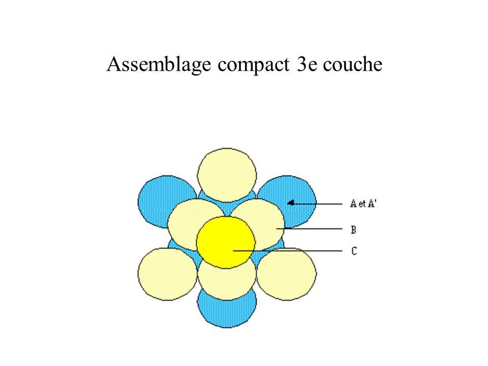 Assemblage compact 3e couche