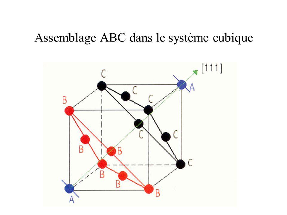 Assemblage ABC dans le système cubique