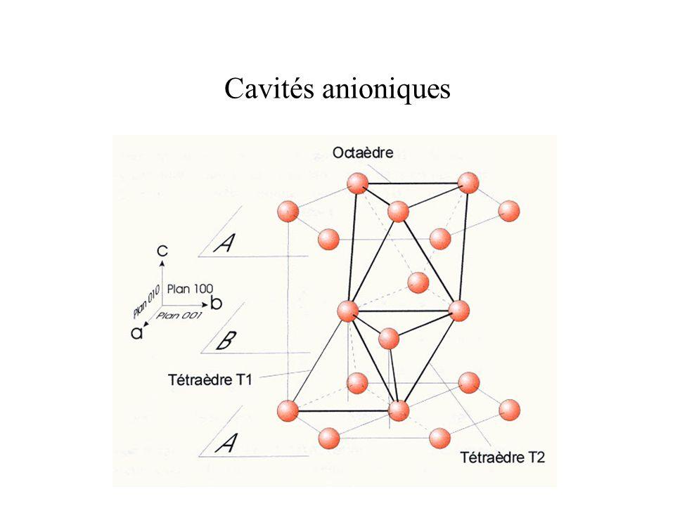 Cavités anioniques Dans les assemblages compacts, il existe deux types de cavités :