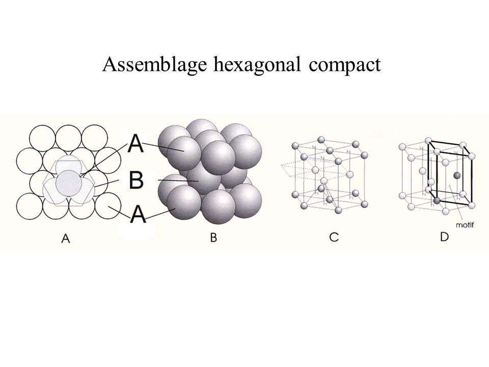Assemblage hexagonal compact