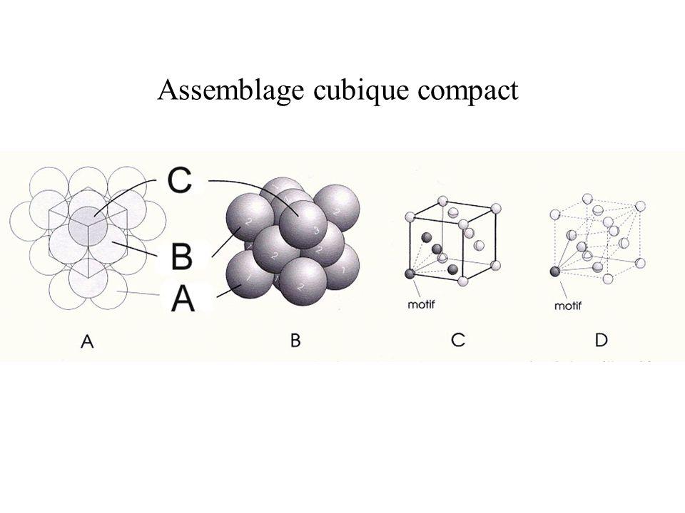 Assemblage cubique compact