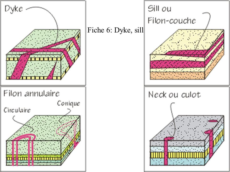 Fiche 6: Dyke, sill, filon annulaire, neck