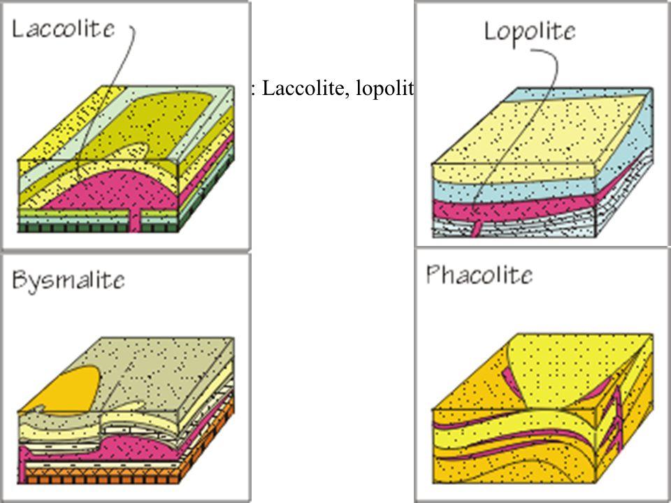 Fiche 7: Laccolite, lopolite, bysmalite, phacolite