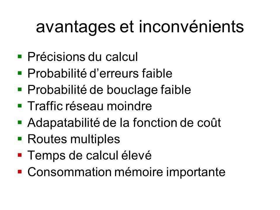 avantages et inconvénients